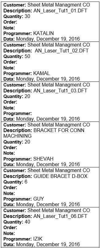 AutoNest label report