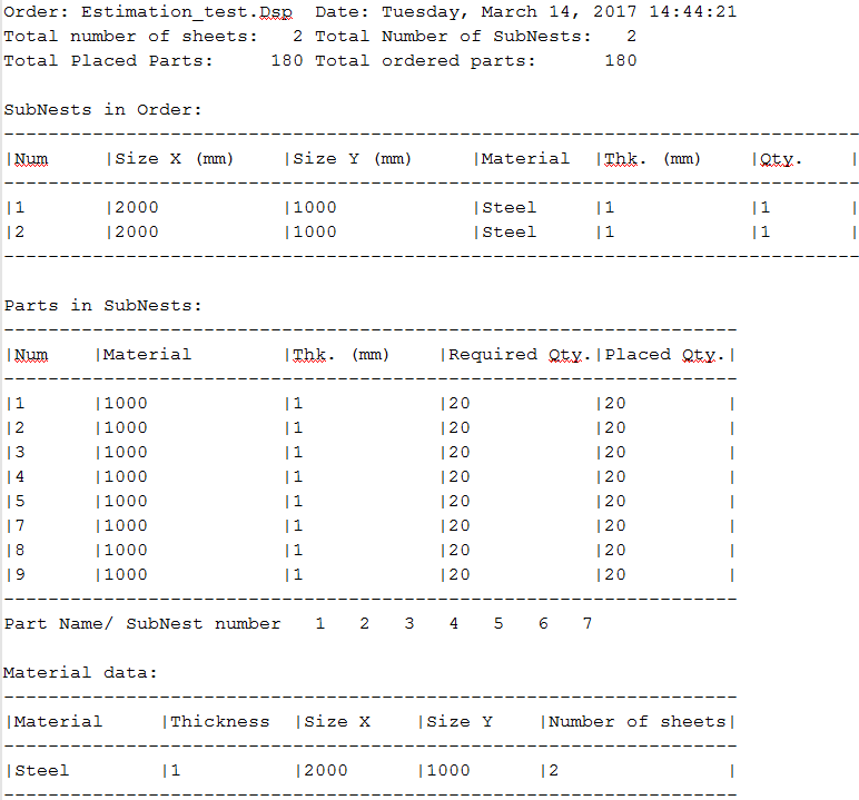 AutoNest report in testo semplice